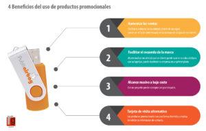 4 Beneficios del uso de productos promocionales - RG regalos publicitarios